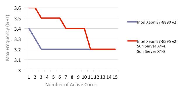 x4-8-graph[1]